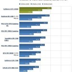 Ultra 8-Core DirectX 12 PC Gamer – Unité centrale Gaming FX 8300 8×4.20 GHz Turbo – GeForce GTX 1060 DDR5- Mémoire RAM 16Go DDR3 1600 – Stockage 2000Go HDD – Windows 10 #5658