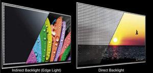 Indirekt (links) oder direkt werden die Bildschirme mit LEDs ausgeleuchtet. Foto: digikey.com
