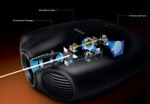 4K-Beamer mit Laserlicht-Techologie (hier Epson) setzen neue Standards.