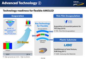 Samsung kündigt AMOLED-Displays für Smartphones an.