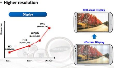 Samsung Galaxy Note 5: Ultra-HD- und Dual-Edge-Version in Planung