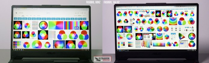 Asus TUF A15 60 vs 144 Hz panels