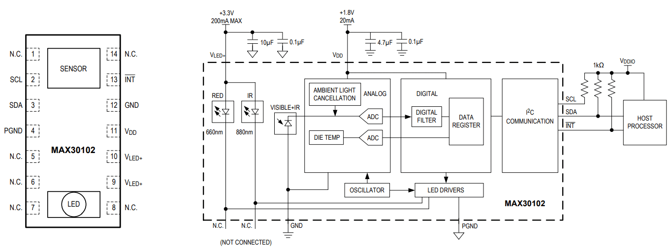 Application circuit for the MAX30102