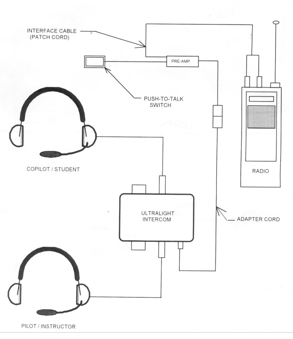 David Clark Intercom Wiring Diagram David Clark Headset