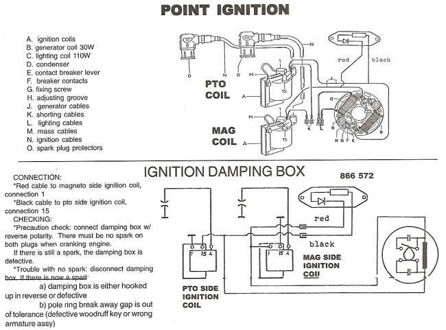 tachometer wiring diagram for point system  rg11 wiring