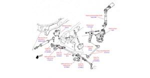 19962005 WorkhorseGM P32 Front End Rebuild Kit  Workhorse Parts