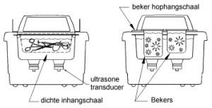 reinigingsmachine