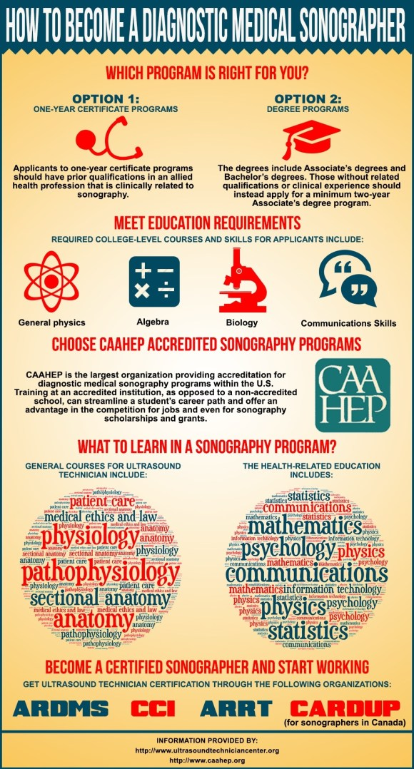 How to Become a Diagnostic Medical Sonographer