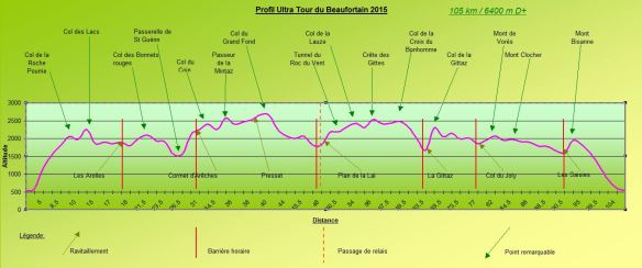 Profil UTB 2015