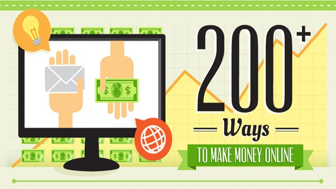 200 Ways To Make Money Online | Infographic