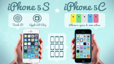 Photo of The Apple iPhone Evolution – Infographic
