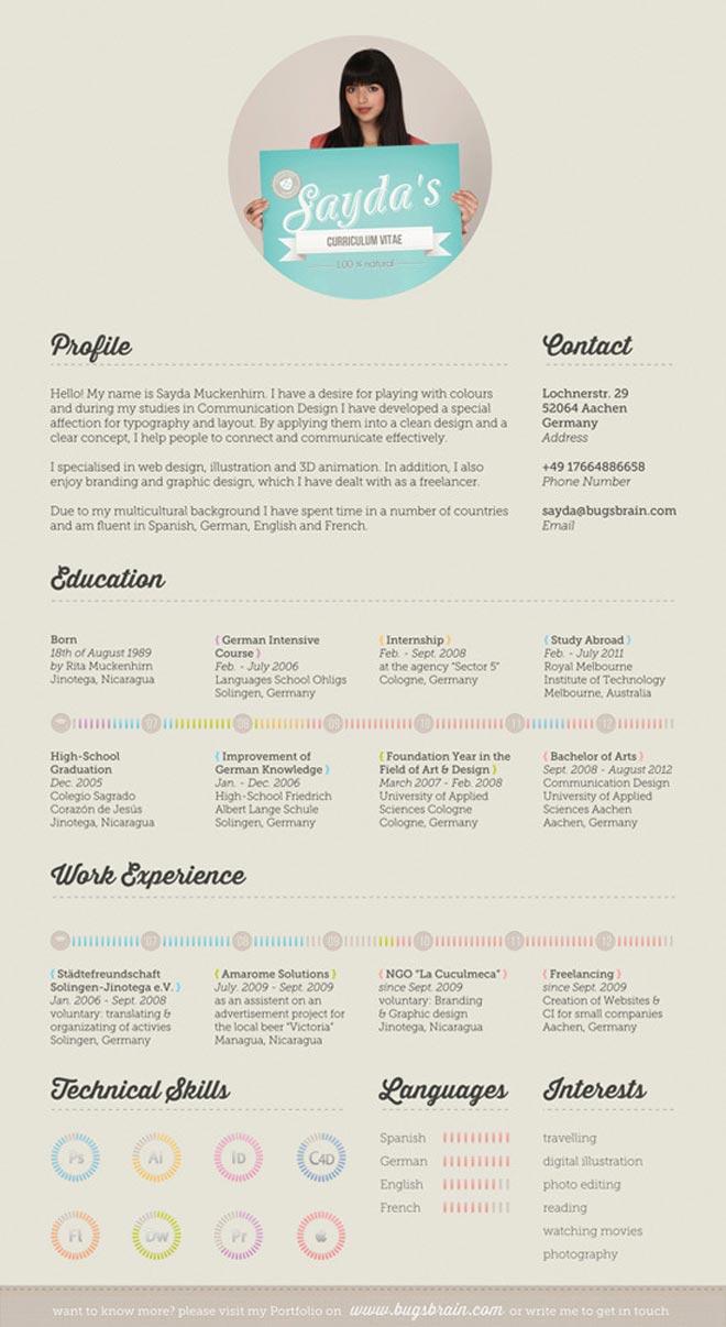 Designs Resume