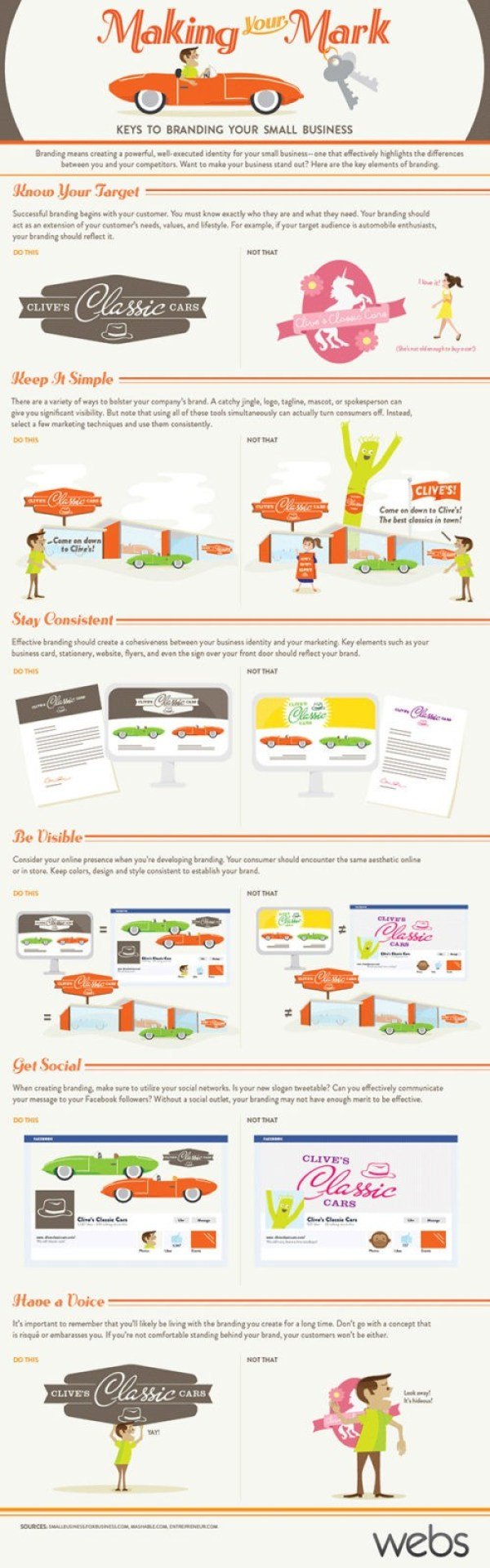6-Simple-Steps-to-Small-Business-Branding