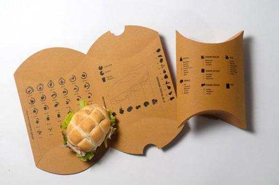 mini-burgerproduct packaging design