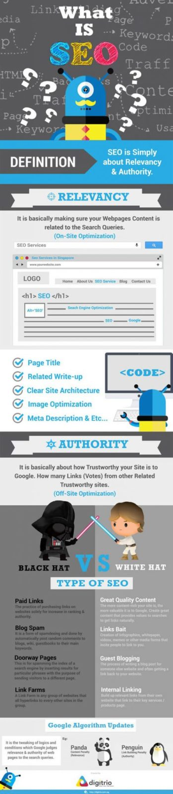 What Is SEO - Simple Explanation [Infographic]