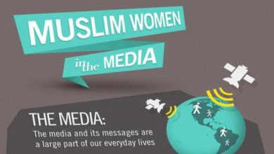 Photo of How can We change The Negative Image of Muslim women in the Media?