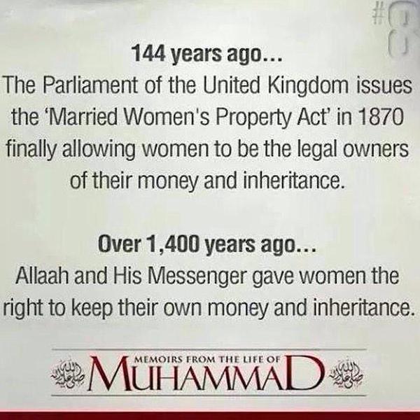 women rights in islam