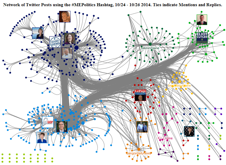 Network of Twitter Posts using the #MEPolitics Hashtag from 10-24 to 10-26 2014. Ties indicate mentions or replies.