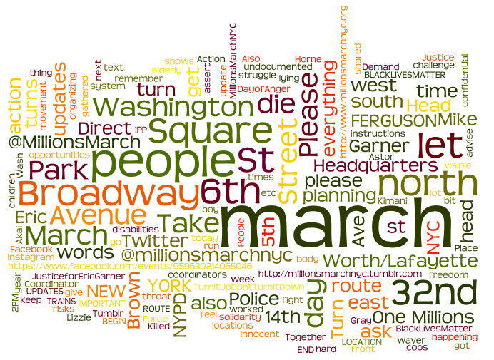 A Wordle Word Cloud representing the frequency of various words used by organizers of the MillionsMarch in New York City on December 13 2014