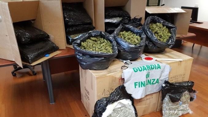 Stroncato traffico internazionale di droga Spagna, Italia ed Inghilterra Sequestrati 70 kg di marijuana.