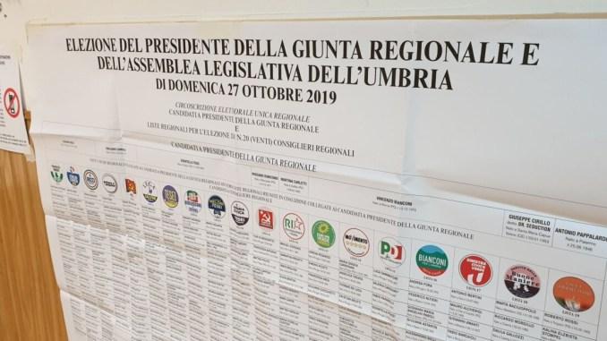 Elezioni, andamento del voto politico a Todi nell'ultimo decennio