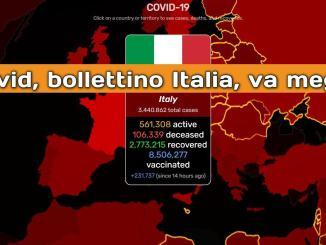 Gimbe, cominciano a calare nuovi casi,-4,8% in 7 giorni in Italia