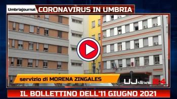 Umbria, scende ancora il tasso di positività, 16 nuovi contagi Covid