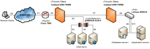 Web application work diagram example for online