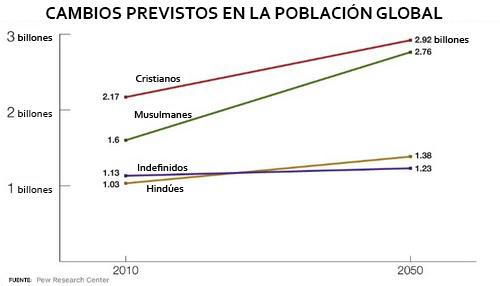 Estadística2