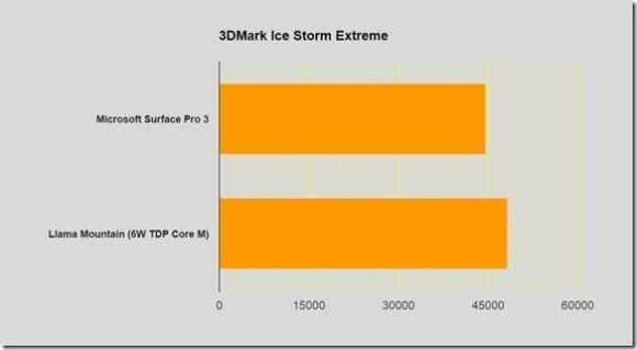 3dmark-ice-storm-extreme_thumb1