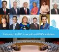 Straw poll security council