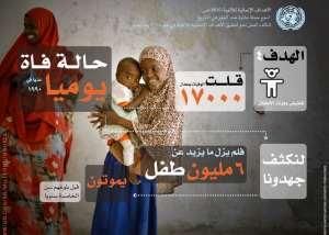 بطاقات المعلومات المصورة الخاصة بالأهداف الإنمائية للألفية التي تبرز التقدم المحرز والتحديات القائمة. الهدف 4