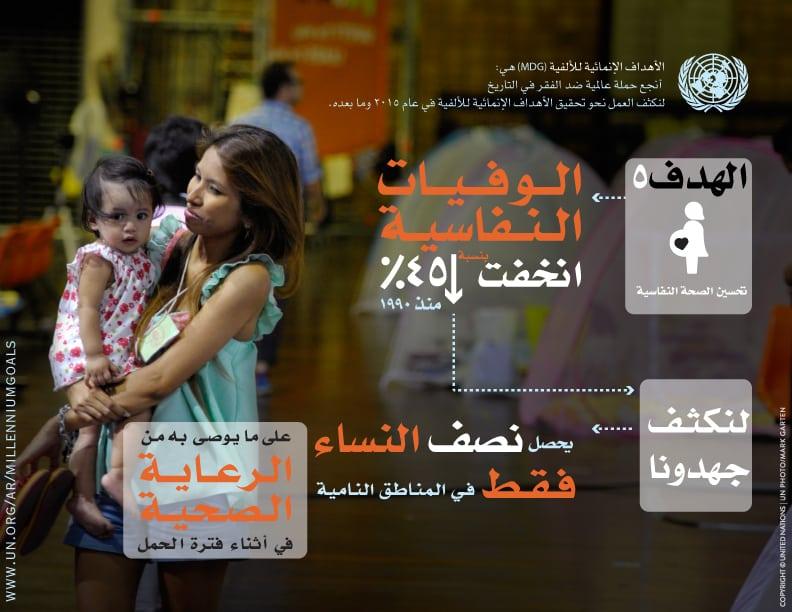 بطاقات المعلومات المصورة الخاصة بالأهداف الإنمائية للألفية التي تبرز التقدم المحرز والتحديات القائمة. الهدف 5