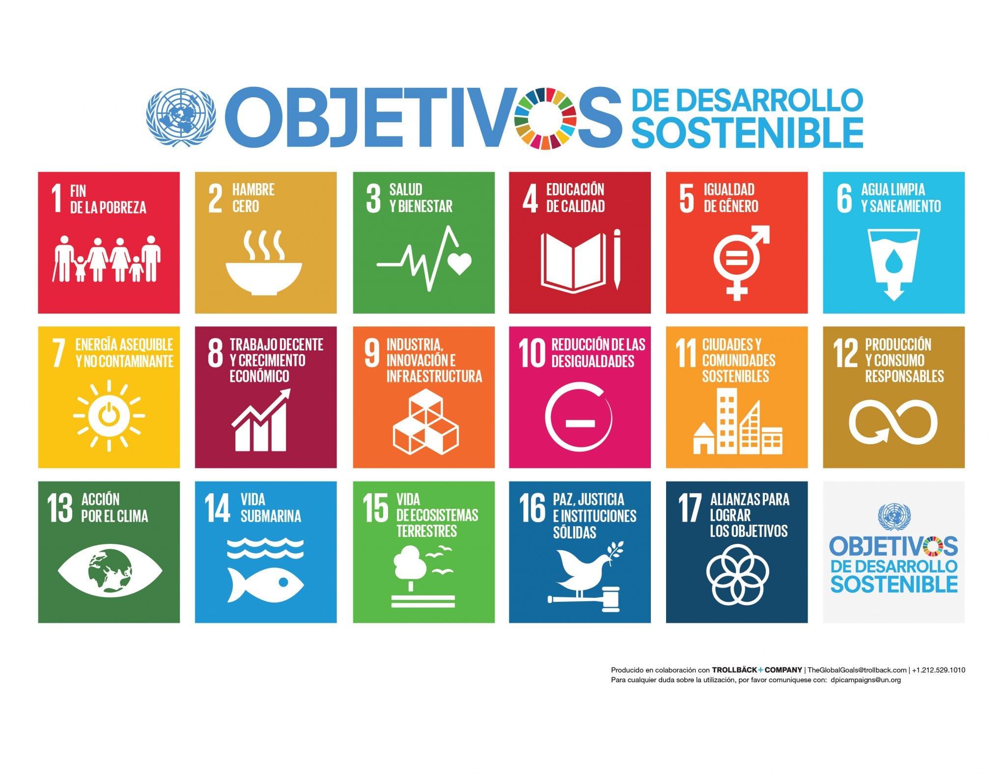 La Asamblea General adopta la Agenda 2030 para el Desarrollo ...