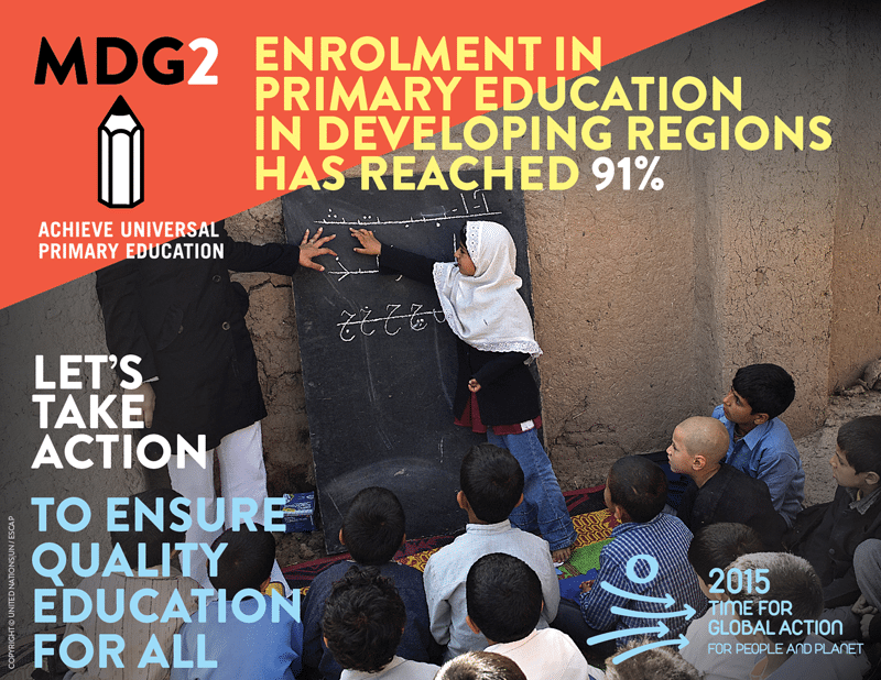 MDGs_Infographics_English-MDG2