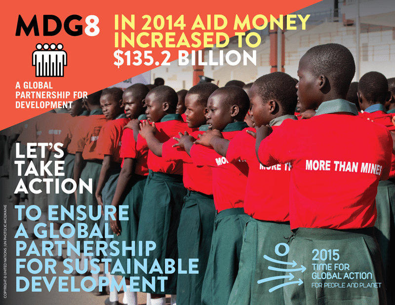 MDGs_Infographics_English_MDG8