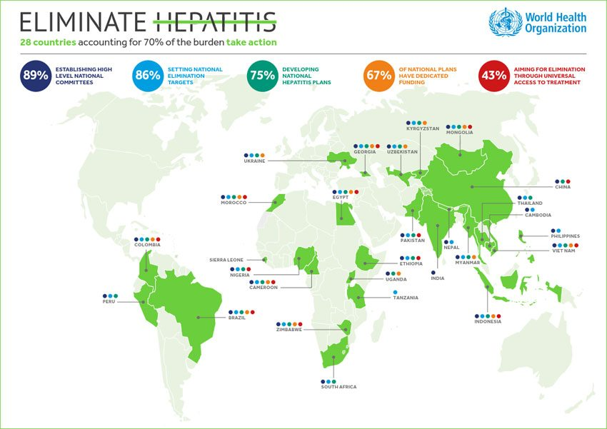 07-27-who-hepatitis-infographic
