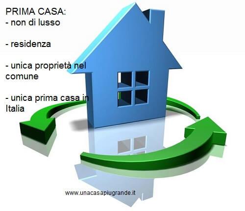 requisiti agevolazione prima casa