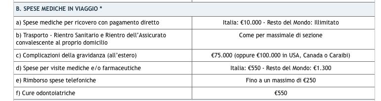spese-mediche-coverwise pagamento diretto