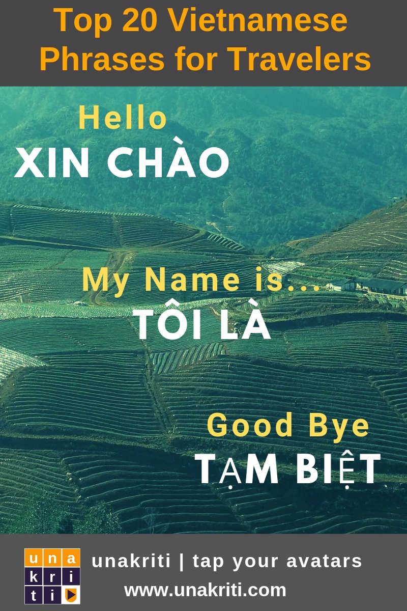 What are Vietnamese Language Phrases to introduce yourself?