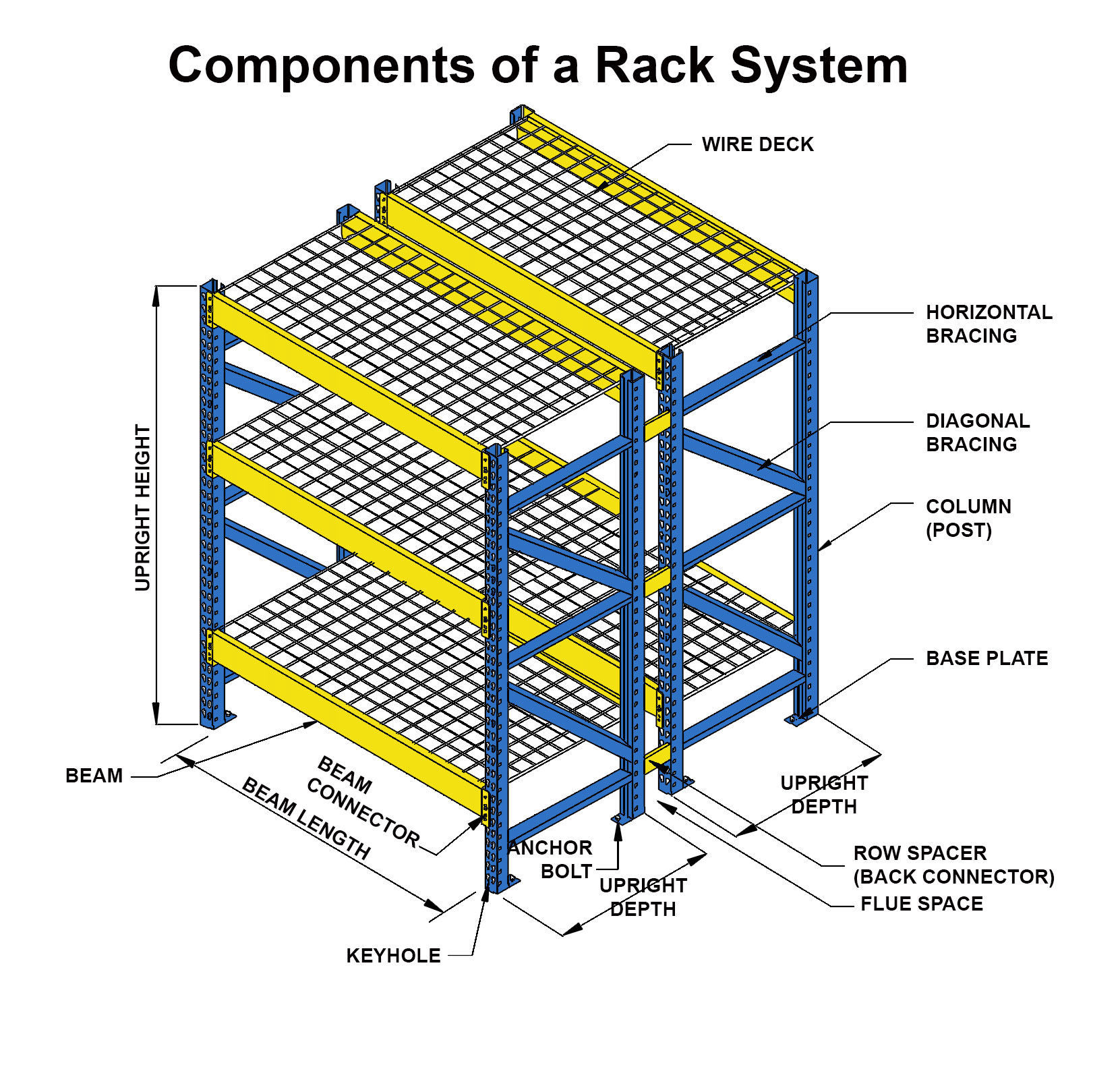 Seismic Bracing Systems