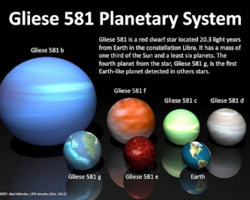 Gliese 581g Planet Most Similar To Earth. - Unbelievable Facts