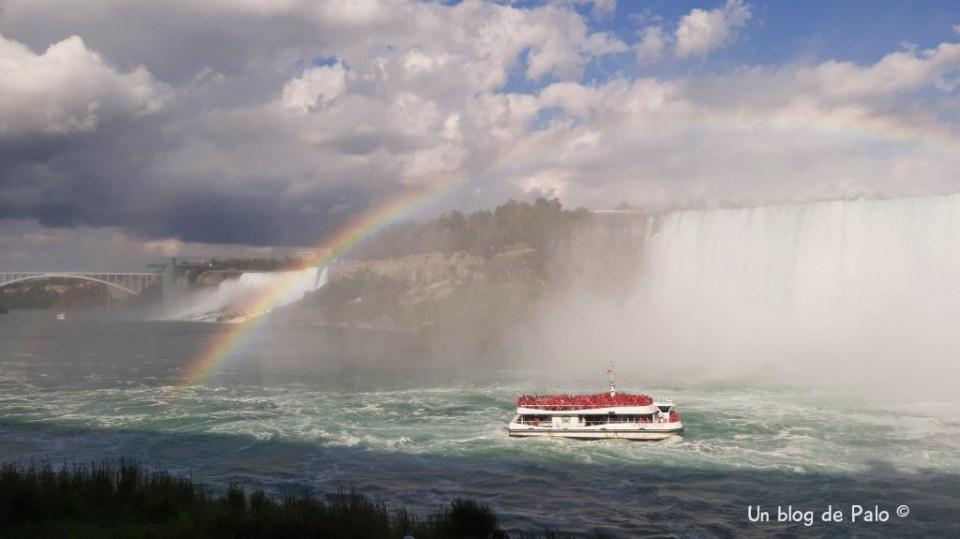 Lugares más visitados de EEUU Cataratas del Niágara