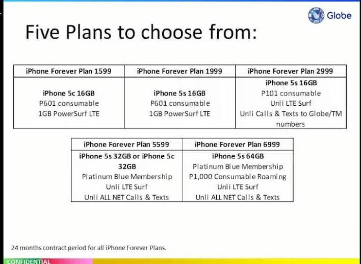 Globe's iPhone Forever Plan