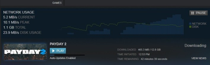 I've completely downloaded all of my Steam games. Steam Sale, I'm ready for you (but my wallet isn't).