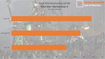 ASUS MothershipBenchmarks_3
