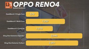 Reno4Benchmarks.004