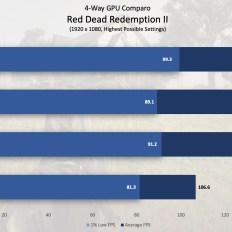 RX6900XT Deep Dive Updated_10