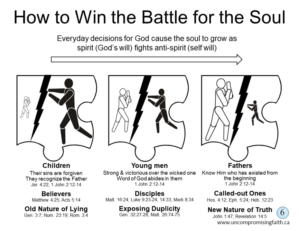 How to Win the Battle For the Soul