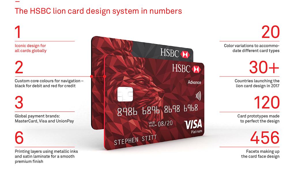 HSBC Global Credit Cards